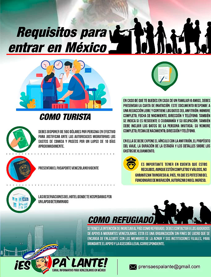Requisitos para entrar a México