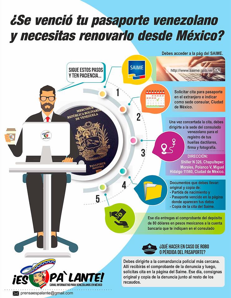 Te explicamos cómo renovar el pasaporte venezolano