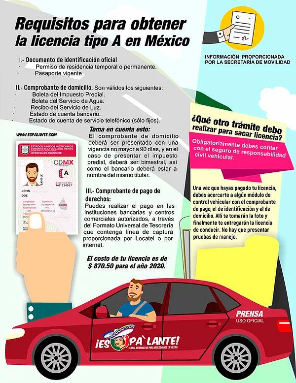 Te explicamos cómo sacar la licencia de conducir en México