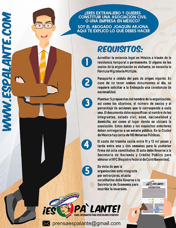 ¿Cómo instalar un negocio en México?